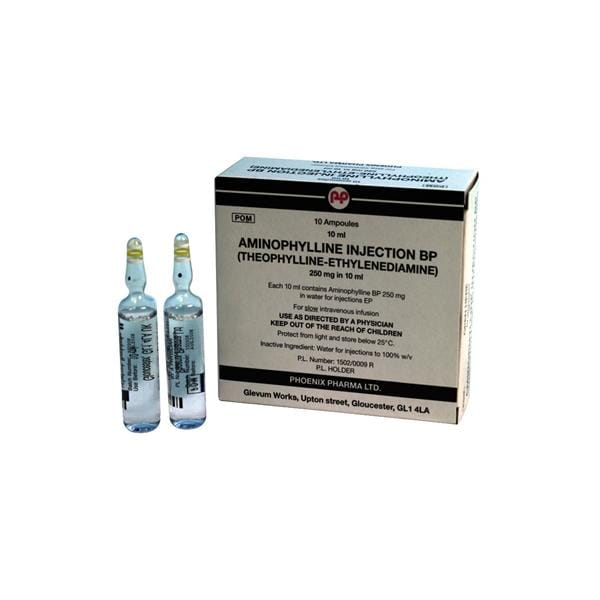 Emergency DrugsAminophylline 250mg in 10ml - 10 ampoules